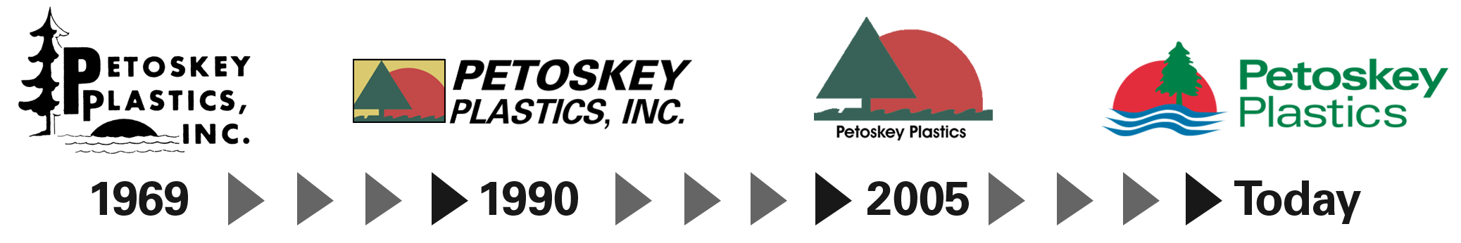 Logo evolution timeline
