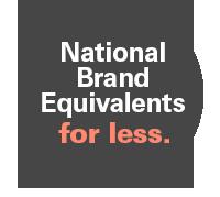 Retail Fact